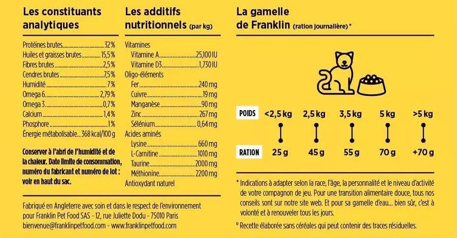 ration croquettes étiquettes